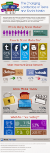 teens-usage-social-media-infographic